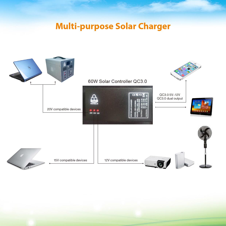 Outdoor 12v~20v DC specific voltage charging